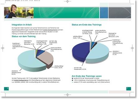 Gestaltung / Realisierung einer 12-seitigen Broschüre (Jahresbericht) für die Bundesarbeitsgemeinschaft Beruflicher Trainingszentren (BAG BTZ) durch Werbeagentur designbetrieb aus Essen